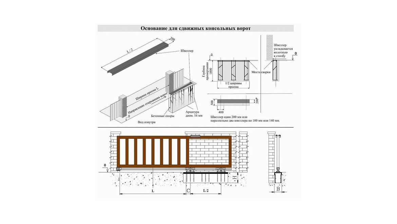 Схемы и чертежи откатных ворот